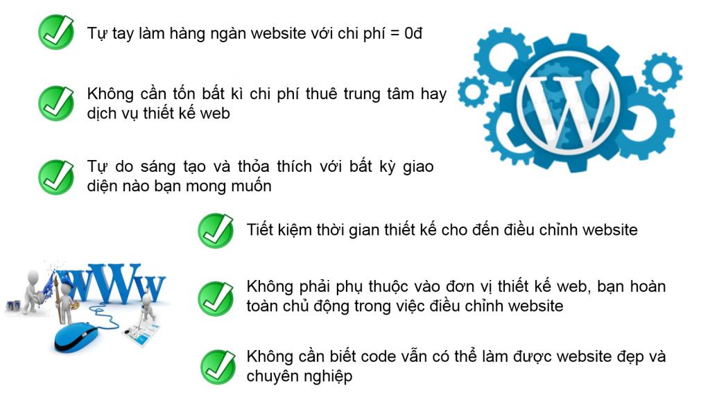 loi-ich-khoa-hoc-thiet-ke-website-bang-wordpress