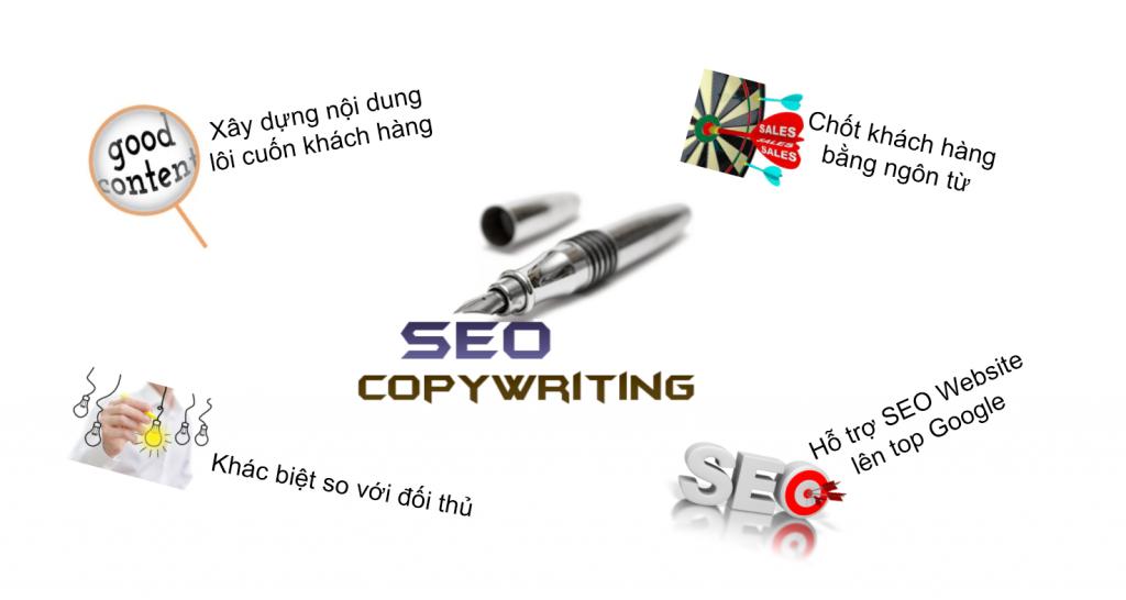 loi-ich-khoa-hoc-seo-copywriting