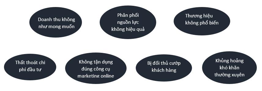 kho-khan-trong-kinh-doanh-online